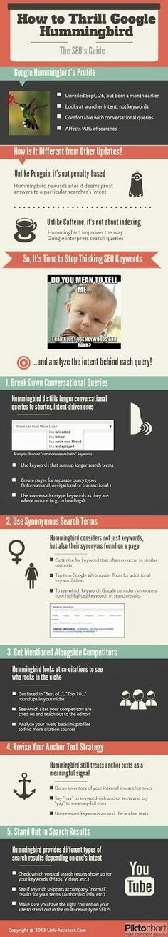 Comment optimiser son site pour Google Hummingbird ? - #Arobasenet