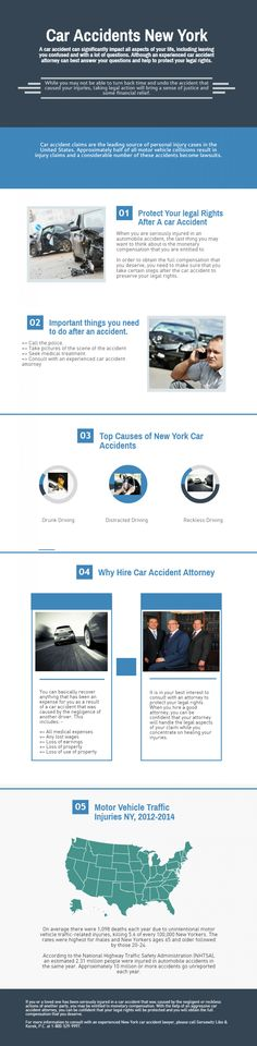 Injured in an Accident? Why You Need an Accident Lawyer in New York City to Get Just Compensation