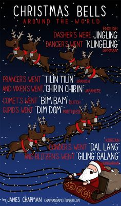 Artist James Chapman Illustrates International Names for Santa, Ways to Say 'Merry Christmas', and the Sound of Bells Merry Christmas Santa, Christmas Bells, Christmas Images, James Chapman, Japanese Symbol, World Languages, Tumblr, Joy To The World, Learn French