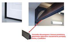 Bramy garażowe | brama garażowa | SAQEL | SAQEL Flat Screen, Blood Plasma, Flatscreen, Dish Display
