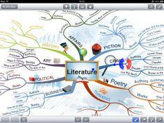 10 herramientas para crear mapas conceptuales