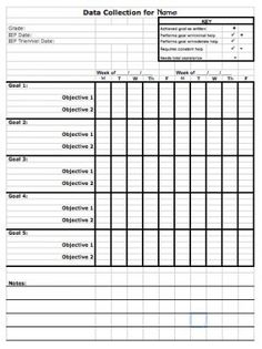 Data Sheet Template to Track Progress Toward IEP Goals from Special Education Meets General Education on TeachersNotebook.com - (1 page) - Do you need a simple, manageable format for collecting data about students' progress toward IEP goals? This compact data collection template allows you to quickly input students' goals and print out easy-to-complete data collection pages for you