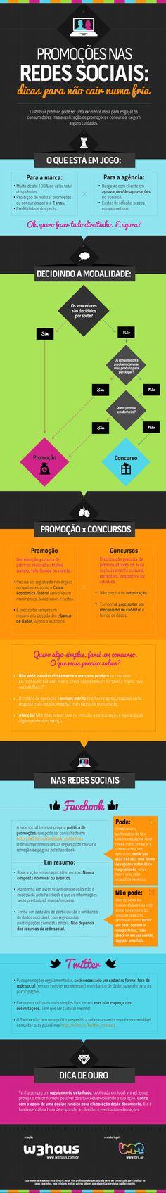 Infográfico: Promoções nas redes sociais.