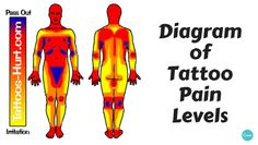 tattoo pain chart - Google Search