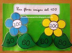 """Otro de los talleres de """"Matemáticas divertidas"""" que tendremos este año en 2º son: """"Las flores amigas del 100"""" El juego es muy se..."""