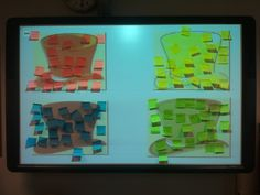 Een evaluatiekring met de Bono denkhoeden via het digibord. Ieder kind krijgt in dezelfde kleur een post-it. Deze plakken ze bij de betreffende hoed nadat je die besproken hebt. Zo krijg je een mooi overzicht van de evaluatie.