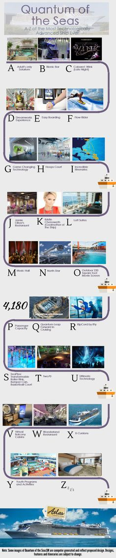 Quantum of the Seas - A to Z....learn more about this technologically advanced ship arriving into New York City next week. Quantum of the Seas and Anthem of the Seas are Royal Caribbean's newest ships.