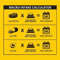 Fundamental macro calculator