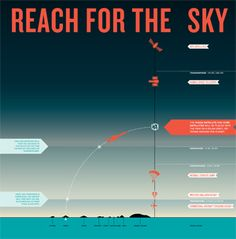 ORS-4 Super Strypi Hawaii Space Exploration: UH Students Reach for the Sky - Honolulu Magazine - August 2013 - Hawaii