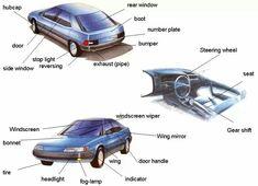 car parts - #Vocabulary #English