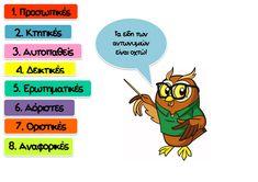 Teachers Aide, Blog