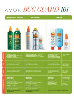 Use this chart to find out which Avon Skin So Soft Bug Guard product is right for you. Shop for Avon Skin So Soft Bug Guard online at http://eseagren.avonrepresentative.com