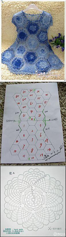 【转载】[诠释手工] 夏露----钩针六角衣 - 水滴的日志 - 网易博客