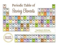 Periodic Table of Sewing Elements #sewing