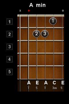 Accord de guitare de A min (La mineur) - un des accords ouverts les plus utilisés en guitare - cours de guitare en ligne