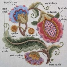 Crewel embroidery stitches. by Lovelylovely