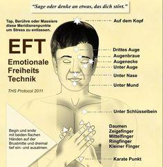Das passiert beim Abklopfen bestimmter Stellen am Körper – Klopfakupressur für Körper Geist und Seele