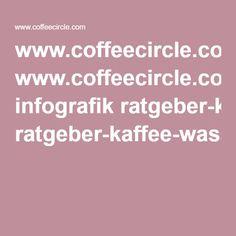 www.coffeecircle.com infografik ratgeber-kaffee-wasser-dosierung-alle-zubereitungsarten.pdf