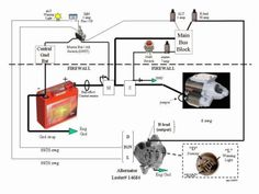 Electrical Wiring Diagram, Electrical Outlets, Voltage Regulator, Diesel Engine, On Set, Physics, Floor Plans, Wire, Layout