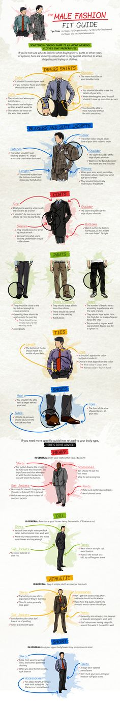 This one picture serves as a complete guide to men's fashion style.These simple men's fashion tips must be kept in mind while buying and wearing outfits