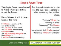 English Grammar - Simple future tense overview here: https://www.englishgrammar.org/simple-future-tense-overview/
