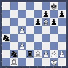Chess & StrategyTest. White to play and win. How should white proceed? More exercises on www.echecs-et-strategie.fr
