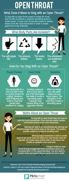 "The concept of an ""open throat"" when singing may be baffling for new and aspiring singers. Read more at: http://tips.how2improvesinging.com/open-throat-infographic/ #singingtips"