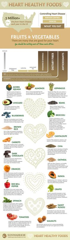 #Heart #Healthy #Foods #Infographic