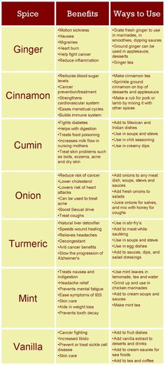 Healing Spices chart: How #Spices can Improve your #Health. Cinnamon, Ginger, Cumin, etc. #FranticMama | ayapics
