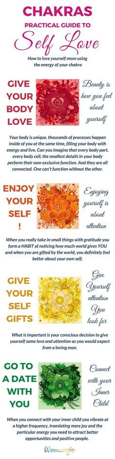 Easy Practical Guide to Self Love