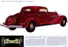 Series 90 (Model 96S) Sport Coupe in the 1935 Buick prestige catalog.
