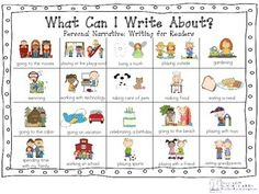 What Can I Write About Chart-Lucy Calkins: Narrative by Two Tall Teachers Narrative Writing Kindergarten, Personal Narrative Writing, In Kindergarten, Personal Narratives, Lucy Calkins Kindergarten, Informational Writing, Teaching Writing, Teaching Resources, Writing Topics