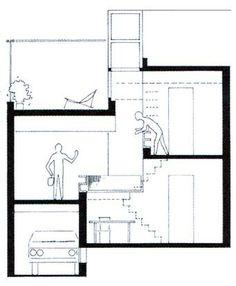 Doorsnede Diagoonwoning Herman Hertzberger - Delft (1970)