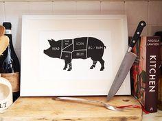 Set Of Meat Prints: Pig