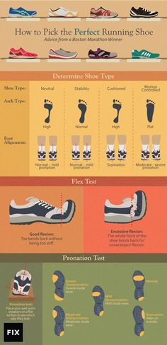 The perfect running shoe is so important!