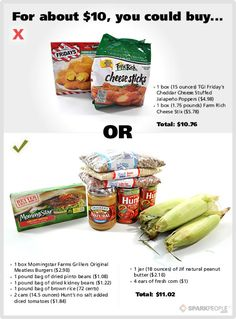 This really puts it into perspective, when people give the excuse that it is too expensive to eat healthy!