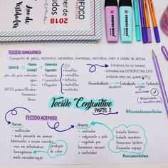 Mapas mentais para concurso público : é mesmo a melhor técnica ? Bullet Journal School, Bullet Journal Notes, Bullet Journal Ideas Pages, School Organization Notes, Study Organization, School Notes, Pretty Notes, Good Notes, Lettering Tutorial