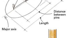 A Precise Method for Drawing an Ellipse - FineWoodworking