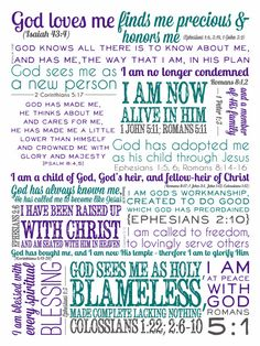 Identity in Christ Scripture digital file multiple by LucyLoos
