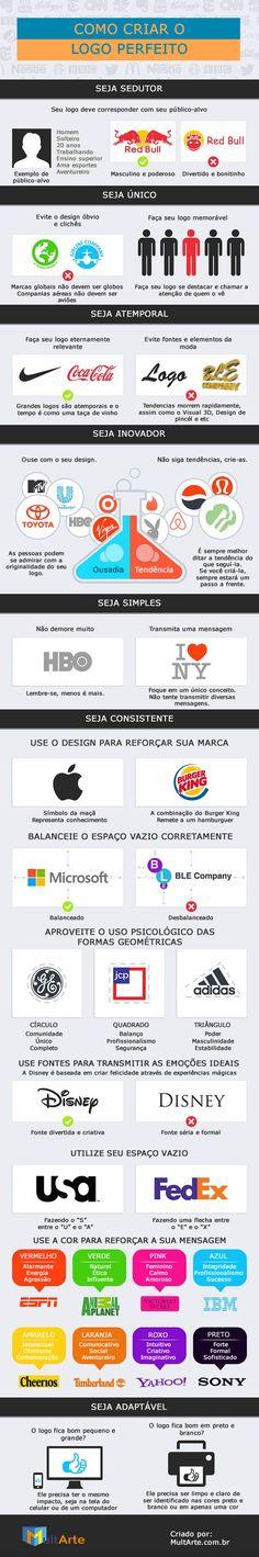 Como criar um logo perfeito