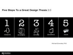 Five Steps To a Great Master's Design Thesis 2.0