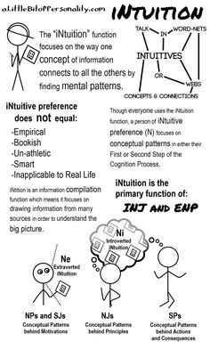 iNtuition in Focus ~ A Little Bit of Personality: What Do All These Letters Mean Anyway? #iNtuitive