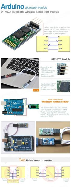 JY-MCU Bluetooth Wireless Serial Port Module for Arduino Arduino Bluetooth Module, Arduino Cnc, Arduino Board, Arduino Modules, Electronics Gadgets, Electronics Projects, Electronics Components, Computer Programming, Computer Science