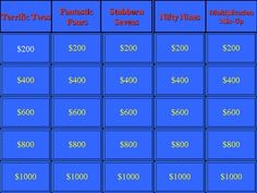 """This Multiplication PowerPoint Game Activity is a fun way to have your students review many of their basic multiplication facts. The categories are: terrific twos, fantastic fours, stubborn sevens, nifty nines, and multiplication mix-up (mixed facts). It also includes a """"daily double"""" somewhere in the game! It is easy to use in the classroom once you start the PowerPoint."""