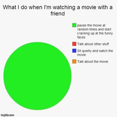 What I do when I'm watching a movie with a friend
