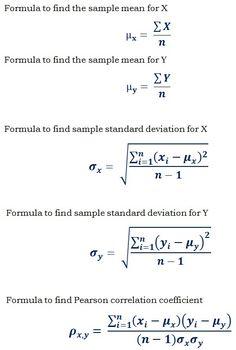 Statistics 101: Confidence Intervals, Population Deviation Known ...