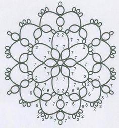 tatting pattern