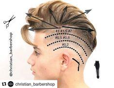 #Repost @christian_barbershop with @repostapp Os dejo un paso a paso del corte espero que os sirva de ayuda!! #pacinosSignatureline #pacinosAtTarget #barbershop #men #haircut #hairstyle #christianbarbershop #spain #barcelona #barberkills #modersalon #barbershop #cut #style #peinadoshombre #nastybarbers #barbersince98 #showcasebarbers #barbersinctv #barberlove #wahl #ukmasterbarbers #instahair @hairchitect_the_app @pacinossignatureline @hairstylesmenn @hairmenstyle