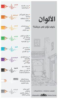 الألوان كيف تؤثر في حياتنا.