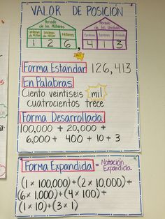 Value Place Anchor Chart - Spanish